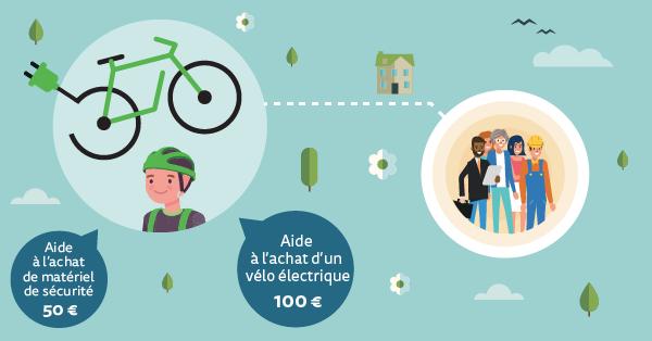 Prime à l'achat velo assistance electrique, subvention VAE Occitanie