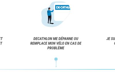Louer un vélo sans engagement : la nouvelle offre Decathlon D-Rent